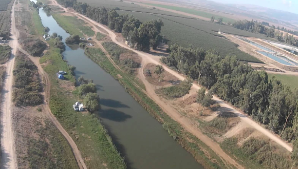 Will Demography Defeat River Rehabilitation Efforts? The Case of the River Jordan